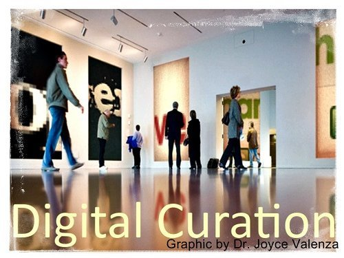 Content Curation leads to Content Creation